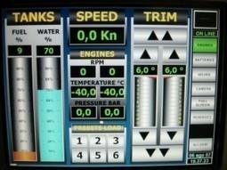 Top System CED sistema di gestione del sistema propulsivo | Eliche superficie | Scoop.it