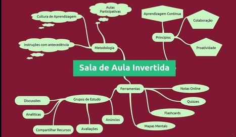 Sala de Aula Invertida (Flipped Classroom) - ExamTime | Edulateral | Scoop.it