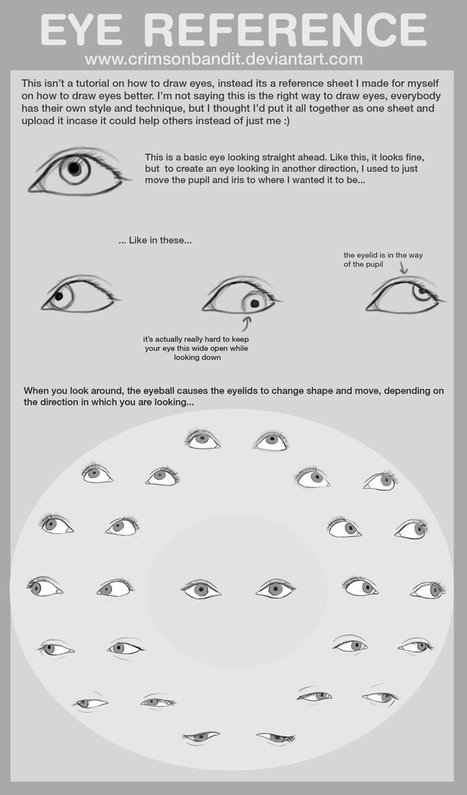Eye Reference by CrimsonBandit on deviantART   Photoshop Resources & Art   Scoop.it