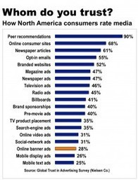 The Rise Of Brands As Media Companies | Public Relations & Social Media Insight | Scoop.it