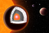 Super-Earth Planet Likely Made of Diamond | MMS Physical Science | Scoop.it