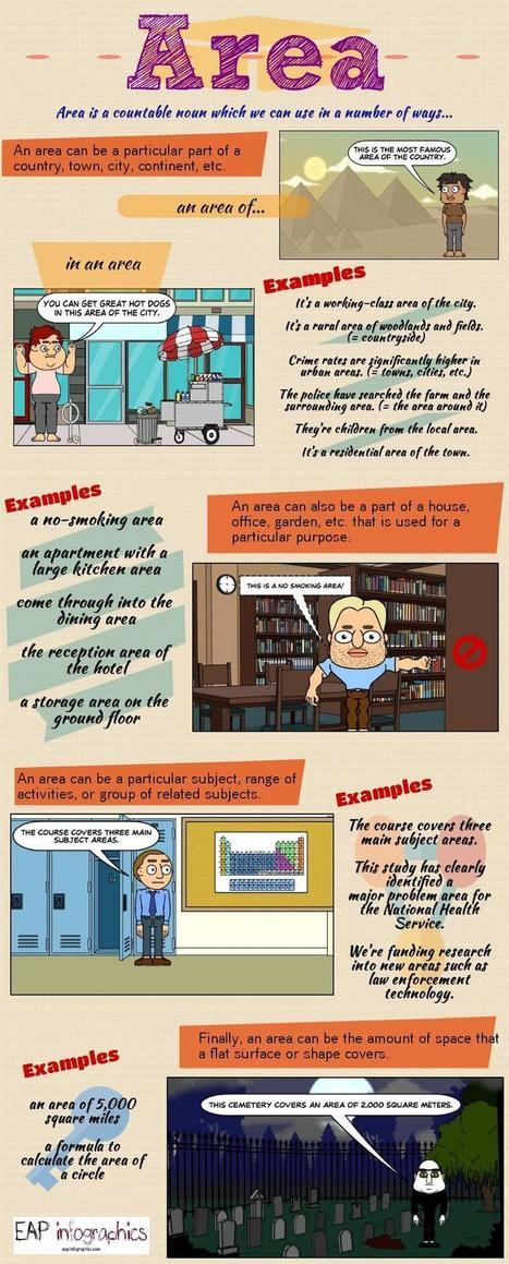 Infographic: Area | EAP Infographics | ESL sites for lycées | Scoop.it