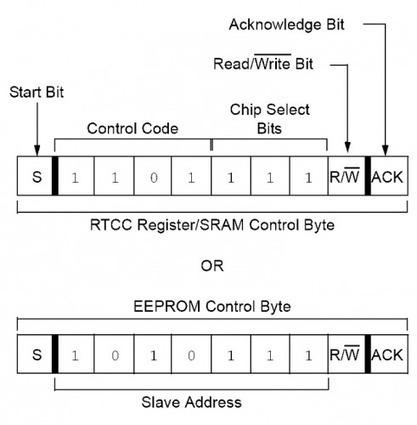 A RTC SHIELD for Arduino and Raspberry Pi | Arduino, Netduino, Rasperry Pi! | Scoop.it