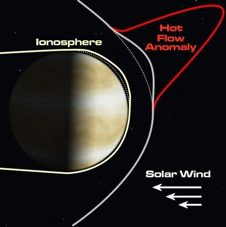 Gigantic Planet-Sized Weather Explosions Observed on Venus | Ciencia-Física | Scoop.it