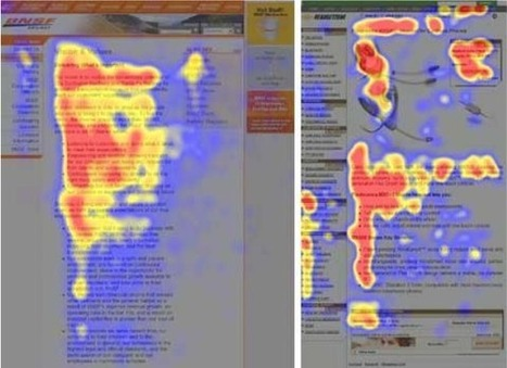 Why visitors only read 20% of your web page | Econsultancy | Local marketing | Scoop.it