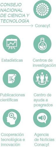 Consejo Consultivo Científico | CIBIOGEM | Scoop.it