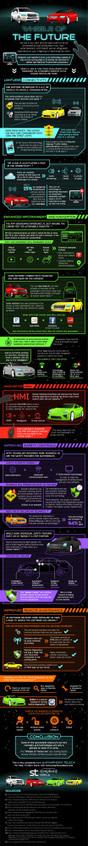 Cómo serán los coches del futuro #infografia #infographic | El rincón de mferna | Scoop.it