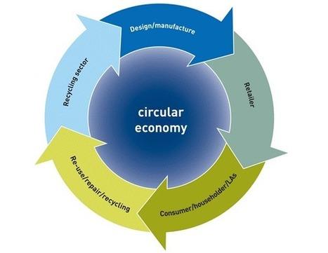 Economía Circular y sus escuelas de pensamiento | Social Economy | Scoop.it