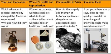 Embracing Digital History: How Medicine Became Modern | Humanidades digitales | Scoop.it