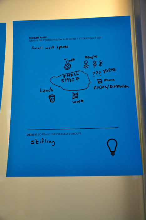 Using Design Thinking to rethink Homework, Scheduling, Grading, Discipline and Recess | Designing  service | Scoop.it
