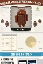 7 Unknown Features of Android 4.4 Kitkat - Infographic | Android Discussions | Scoop.it