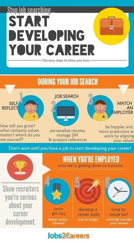 The Job Search vs. Career Development | Small Business News and Information | Scoop.it