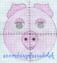Graph Me a Circle Picture - Algebra Activity | More Than Just Numbers | Scoop.it