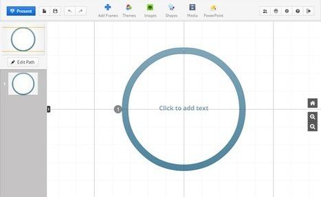 Een nieuwe interface voor Prezi | Educatief Internet - Gespot op 't Web | Scoop.it