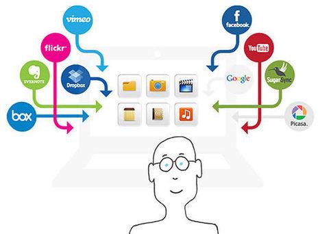 Centralisez votre vie numérique avec CloudKafé | Ressources thématiques cbb mobile | Scoop.it