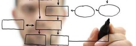 Gestion de projet | Ingénierie de projet événementiel | Scoop.it