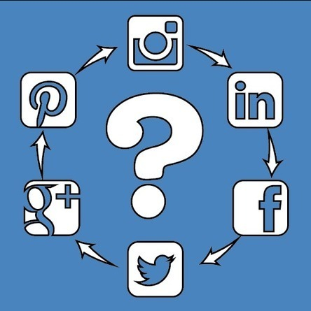 Social Media Marketing: Which Platform Is Right For Your Business? | The right foundation for Social Media | Scoop.it