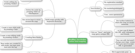 MindMup - Online Mind Map Editor | Digital Presentations in Education | Scoop.it