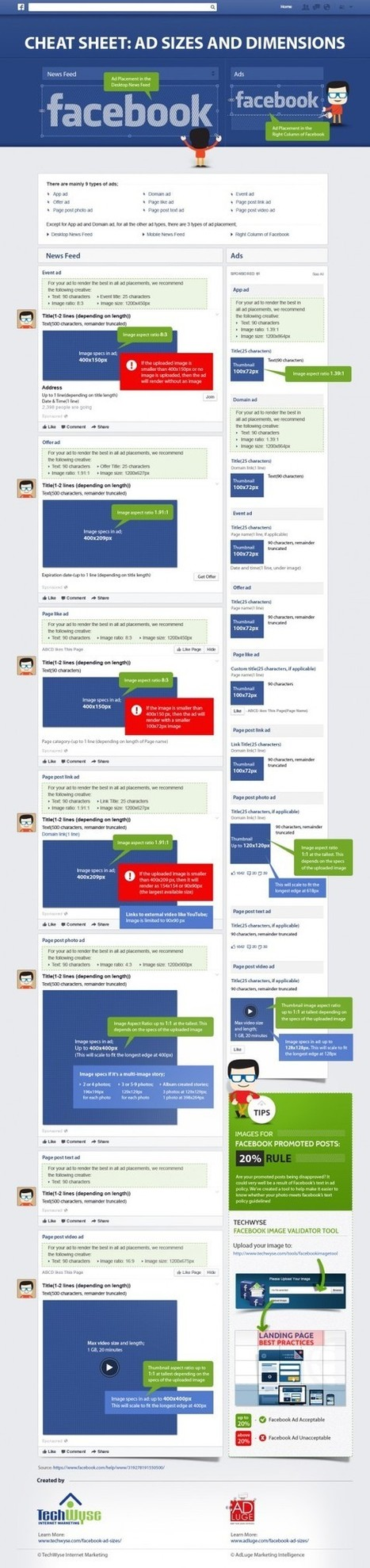 Annonces Facebook : Dimensions et Spécifications en une Infographie | Emarketinglicious | CRAW | Scoop.it