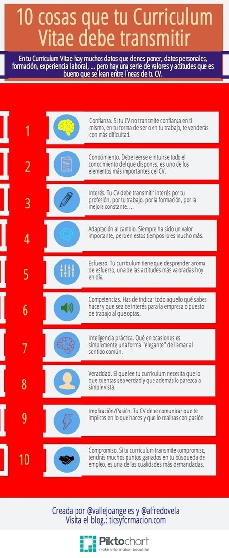 10 cosas que tu Curriculum Vitae debe transmitir #infografia | Managing Technology and Talent for Learning & Innovation | Scoop.it