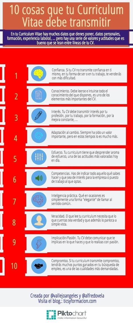 Vía @alfredovela.10 cosas que tu Curriculum Vitae debe transmitir #infografia #infographic #empleo   Sóc Multidisciplinar - Ara toca Web 2.0   Scoop.it