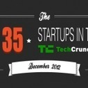 Top 35 Startups In Tech that TechCrunch missed out on – December 2012 | Flashissue | Scoop.it