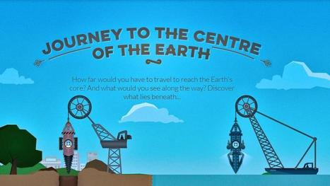Journey to the Centre of the Earth | Zentrum für multimediales Lehren und Lernen (LLZ) | Scoop.it