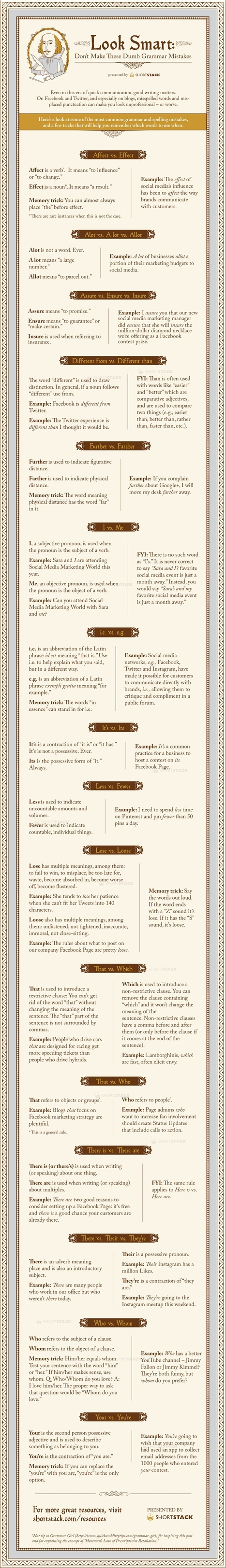 Look Smart: Don't Make these Dumb Writing Mistakes! - Infographic | Training and development | Scoop.it