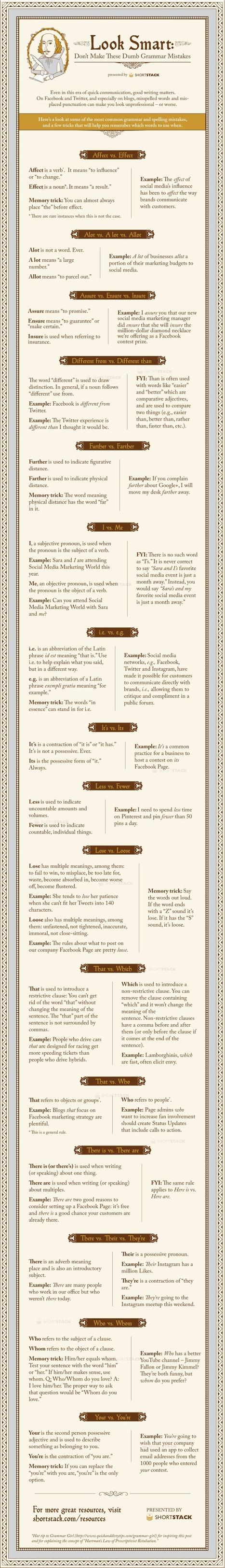 Look Smart: Don't Make these Dumb Writing Mistakes! - Infographic | Français Langue Étrangére FLE | Scoop.it