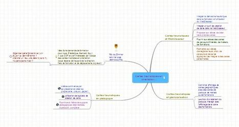 Les cartes heuristiques en orientation | Classemapping | Scoop.it