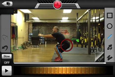 Movement Debriefing Video Series - Rotary Power | Peak Performance News | Scoop.it