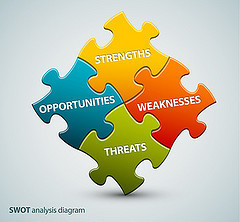 10 Items For Your 2013 Strategic Plan | Beyond Marketing | Scoop.it