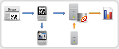 i-nigma home page   QR Codes for Primary Classes   Scoop.it