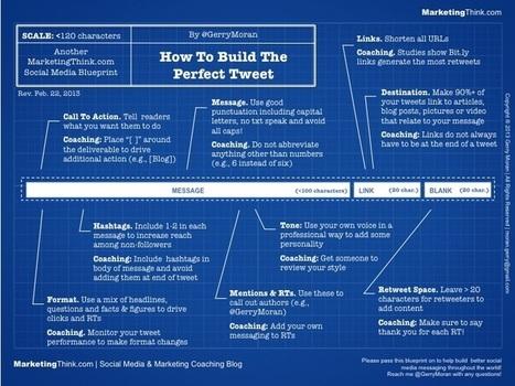 Twitter : Comment rédiger le Tweet presque parfait [infographie] | Chroniques d'antan et d'ailleurs | Scoop.it