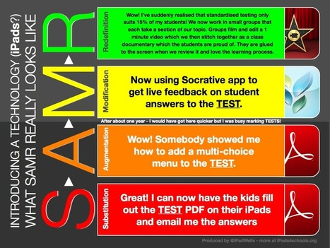 SAMR - The common truth - iPad 4 Schools | Chris Walton's iPad Test Kitchen Magazine | Scoop.it