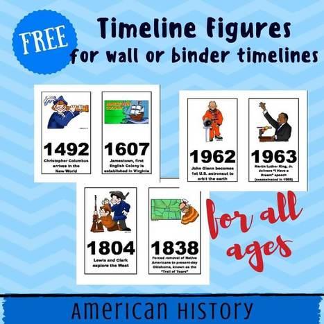 Standardchartered history timeline figures review