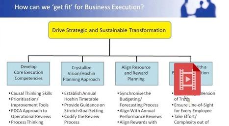 How to Drive Strategic Transformation Programs - i-nexus | Business Transformation | Scoop.it