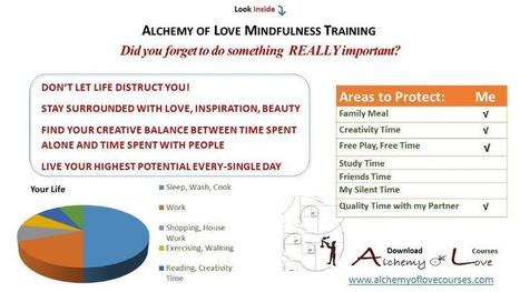 Mindfulness Training Methodology, Exercises, Tools   Self Development and Growth   Scoop.it
