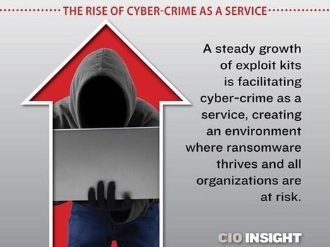 The Rise of Cyber-Crime as a Service | Actual IT | Scoop.it