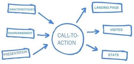 #InboundMarketing : rôle et efficacité des call to action #CTA   Institut de l'Inbound Marketing   Scoop.it