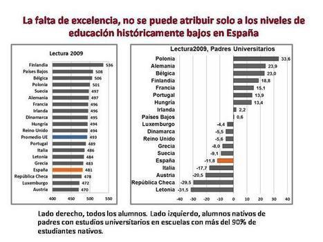 Manifiesto para mejorar el rendimiento del sector educativo en España — Nada es Gratis | Educación a Distancia y TIC | Scoop.it