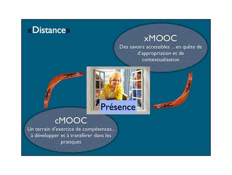 Entre xMOOC et cMOOC ... redonner du sens à la présence ? | Blog de M@rcel | Elearning, pédagogie, technologie et numérique... | Scoop.it