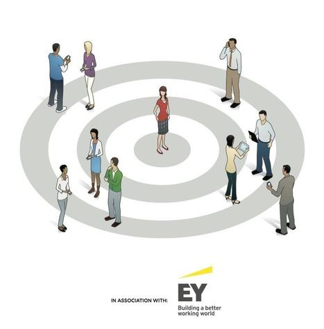 La Customer Experience: priorità numero uno per il business del domani   Social business   Scoop.it