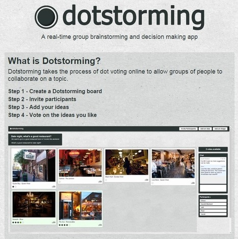 Practical Ed Tech Tip of the Week - Try Dotstorming for Brainstorming and Voting on Ideas | Technology and language learning | Scoop.it