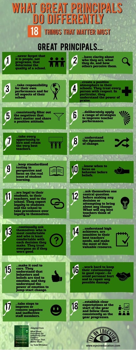 Infographic: What Great Principals Do Differently-18 Things That Matter Most | iGeneration - 21st Century Education | Scoop.it