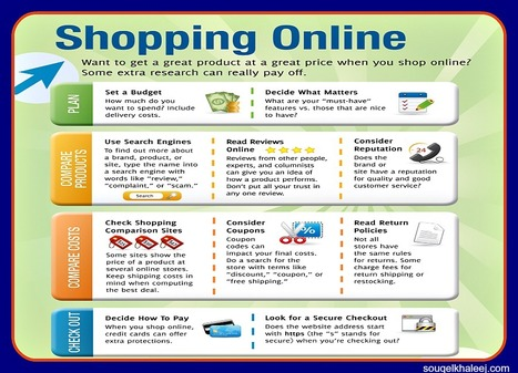 Think Before You #Shop!!!!! | Infographics | Scoop.it