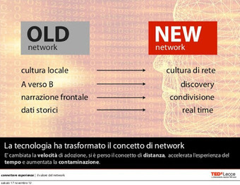 Connettere Esperienze attraverso il Networking | Storytelling Content Transmedia | Scoop.it