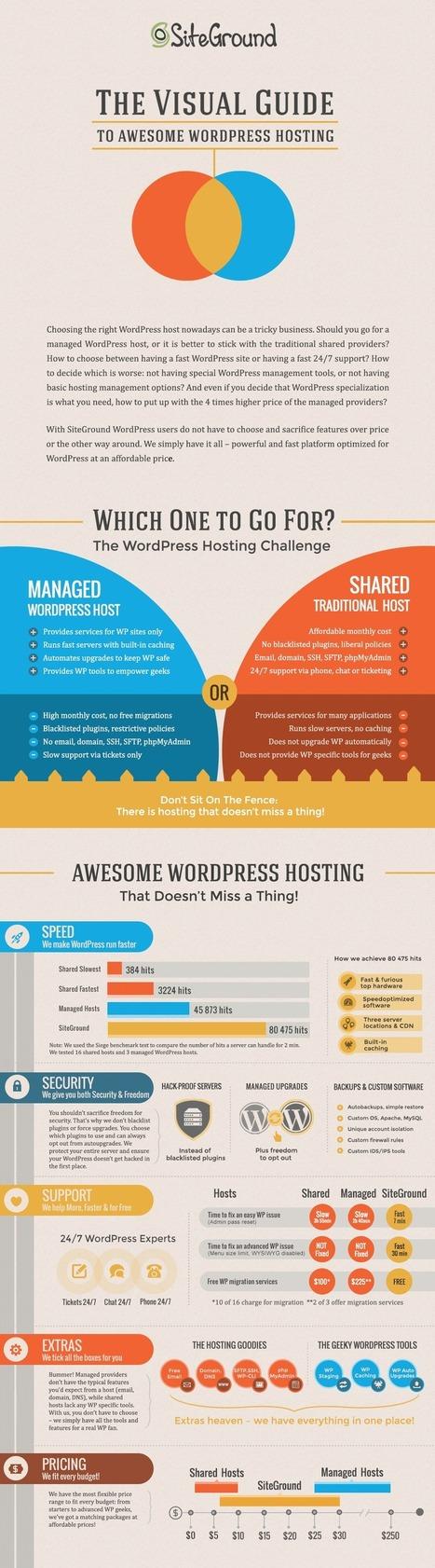 The Best WordPress Hosting 2014 | Affiliate Marketing | Scoop.it
