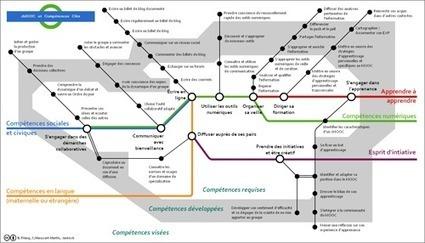 L'incroyable productivité des cMOOCs | Formation et culture numérique - Thot Cursus | eLearning related topics | Scoop.it