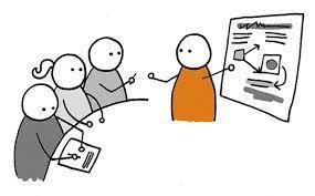 Principles of User Interface Design | Web Development & Mobile App Development | Scoop.it